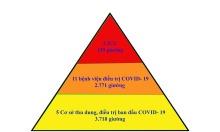 Mô hình 'tháp 3 tầng' trong điều trị Covid-19 Bắc Giang